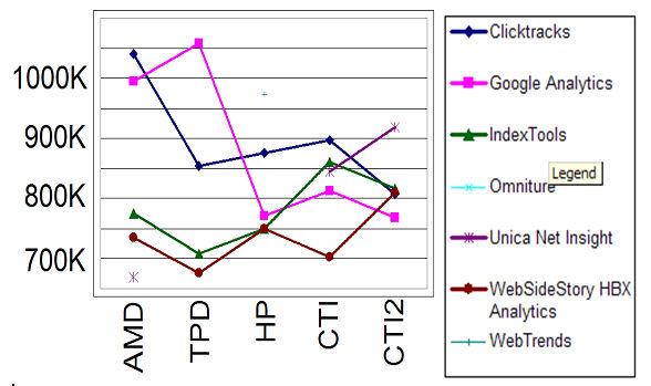 Dezente Abweichung bei unterschiedlichen Statistik-Programmen