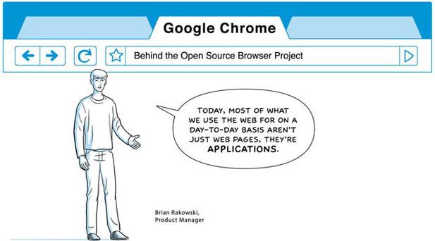 Google Chrom Browser